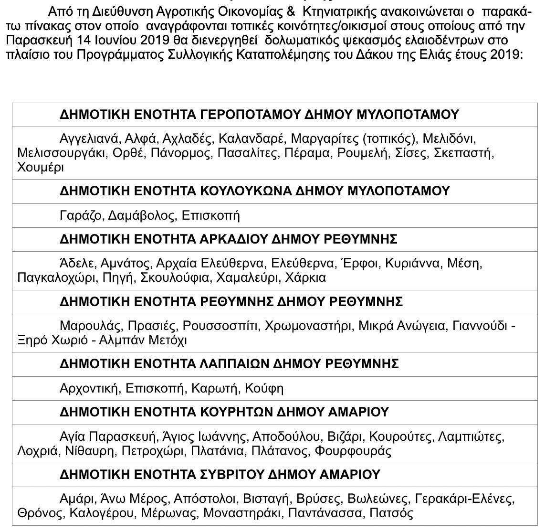 -2019-06-11-9.47.48-μμ Πρόγραμμα ψεκασμών για το δάκο στο Ρέθυμνο